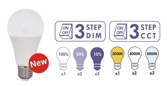 1524643823-alg-bombillas-inteligentes-3step-system-1-1
